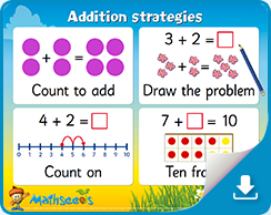 math problem solving checklist i need help solving a math problem