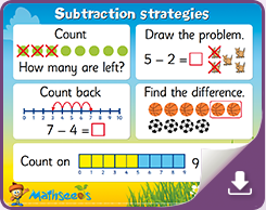 Mathematics worksheets for grade 2